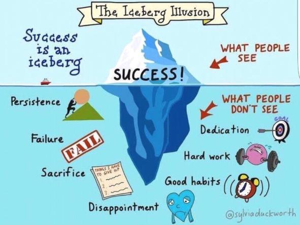success-illusion